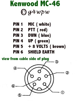 [DIAGRAM_3US]  date | Kenwood Mc 42s Mic Wiring Diagram |  | VK4YEH